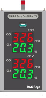 RNDP-2500Tx